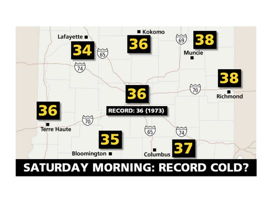 Saturday Morning: Record Cold?