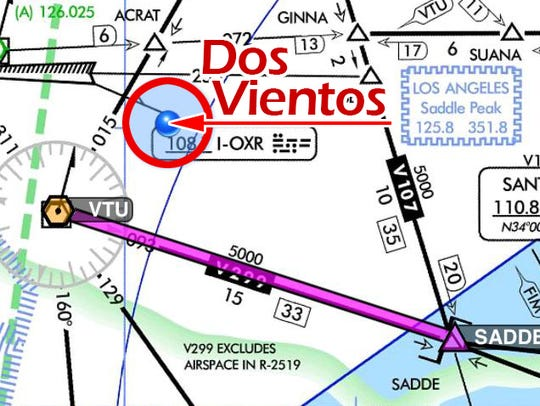 The old flight path for commercial airliners (purple