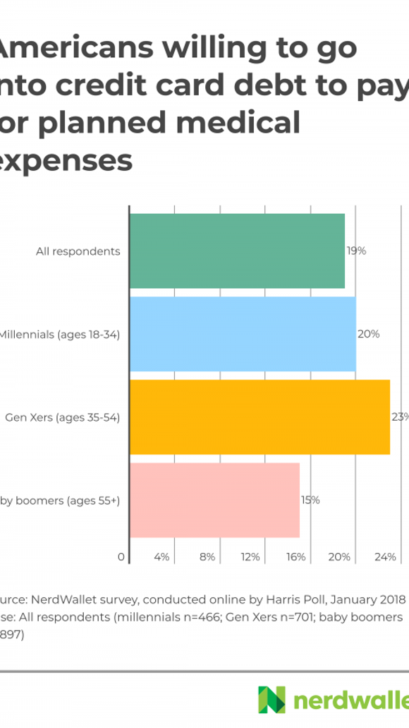 pod-expected-medical-expense-stats