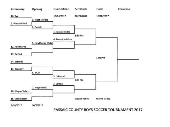 2017 Passaic County tournament