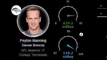 Peyton Manning breaks TD record.