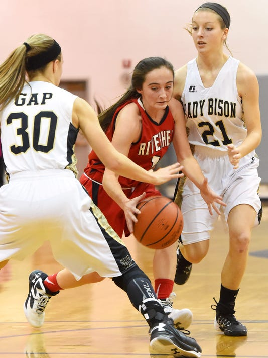 Riverheads at Buffalo Gap girls basketball
