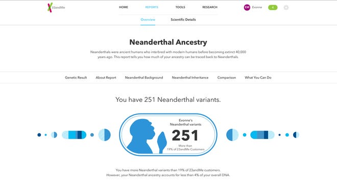 Find out just how much you resemble our Neanderthal ancestors through 23andMe's revamped genetic testing service.