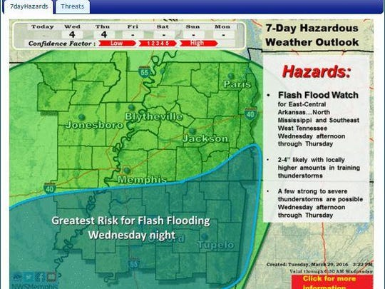Storms are expected to reach Jackson late Wednesday afternoon, with a possibility of flash flooding, hail and strong winds.