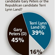 Gary Peters, left, and Terri Lynn Land