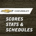 Scores, stats and schedules
