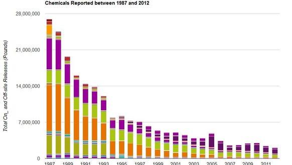 EK releases, 1987-2012