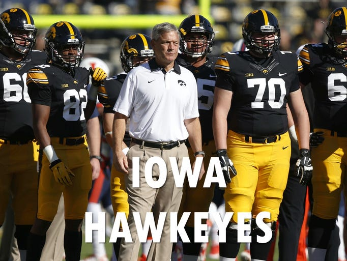 Iowa Hawkeyes playmakers