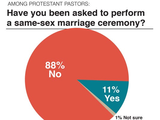 636072135396856662-Requests-for-same-sex-marriage.jpg