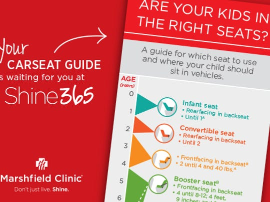 Your car seat guide.