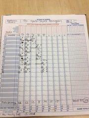 Unofficial scorebook kept by Naa'taanii from Naa'taanii