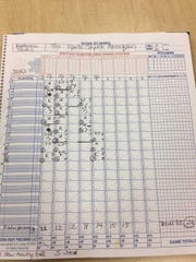 Unofficial scorebook kept by Naa'taanii from Naa'taanii vs. Pumpjacks Connie Mack City Tournament game. Pitch count is listed at bottom.