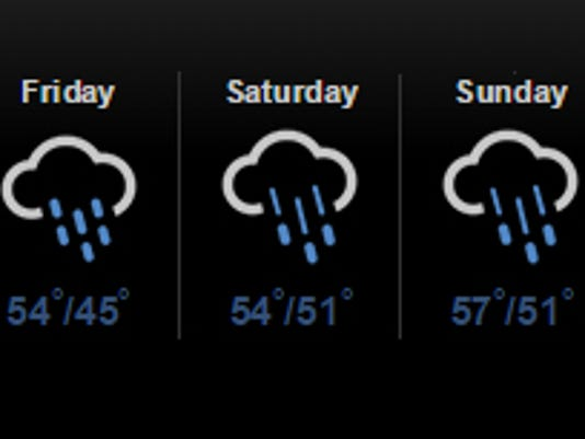 635545741988874874-weather