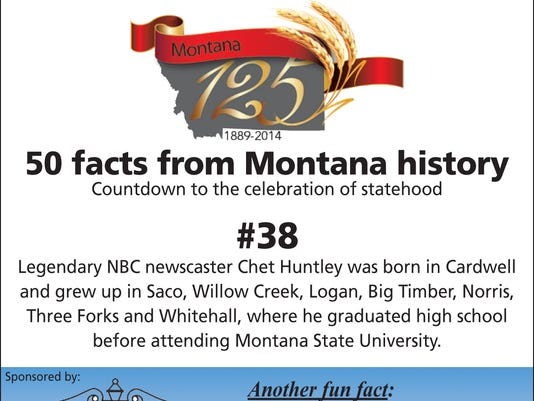 Countdown to the celebration of statehood: #38