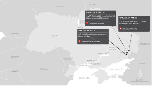 ukraine planes