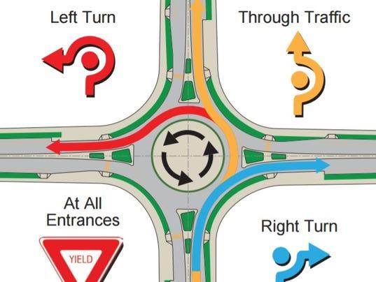 636323429924661287-Roundabout.jpg