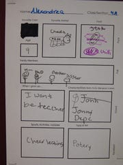 A project completed by Alexandrea Thompson, 9, who died during a Mount Auburn home invasion.
