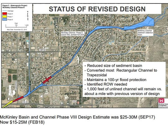This graphic shows the status of the redesigned McKinley