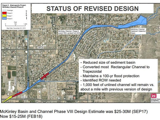 This graphic shows the status of the redesigned McKinley Channel.