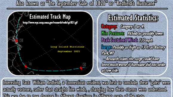 Sept. 3, 1821, hurricane stats