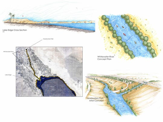 An artist's rendering of the Whitewater River and Salton Sea North Lake project proposed by Supervisor V. Manuel Perez.
