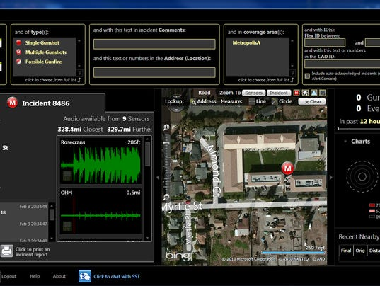 ShotSpotter screen