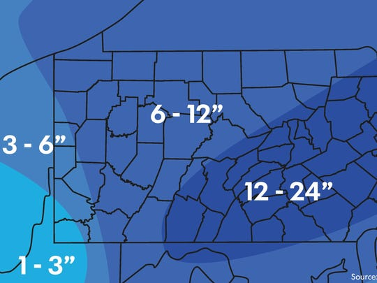 Most forecasts say York County should see a foot of snow to 18 inches, though some higher elevations could get two feet.