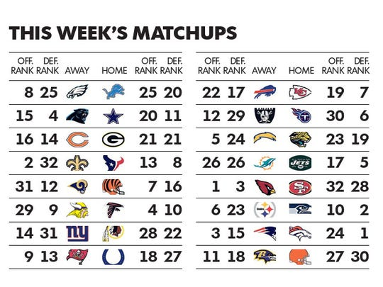 The Week 12 NFL matchups with each team's offensive