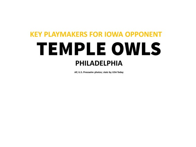 Temple playmakers