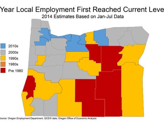 employmentcurrentlevel.jpg