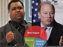 Poll: Duggan leads Young despite voter discontent