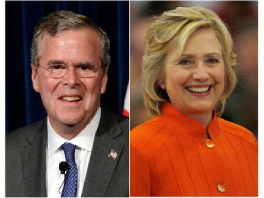 Jeb Bush (left) would defeat Hillary Clinton (right)