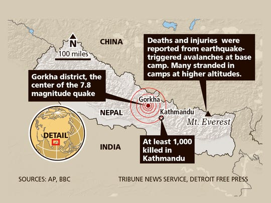 Locations in Nepal that were affected by a 7.8 magnitude