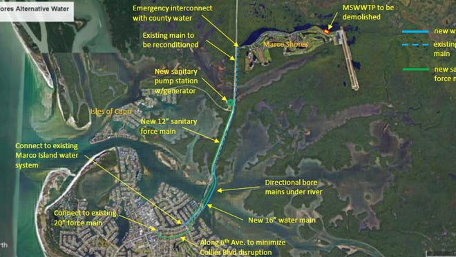 The Marco Island City Council will weigh different alternatives for improving water for Marco Shores residents.