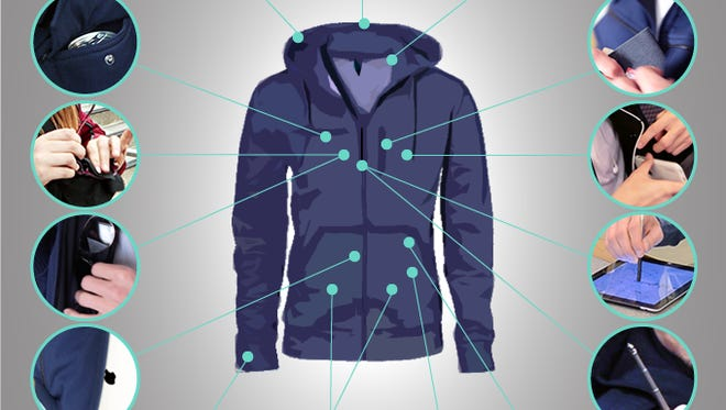 An illustration of the BauBax Travel Jacket and its 15 features.