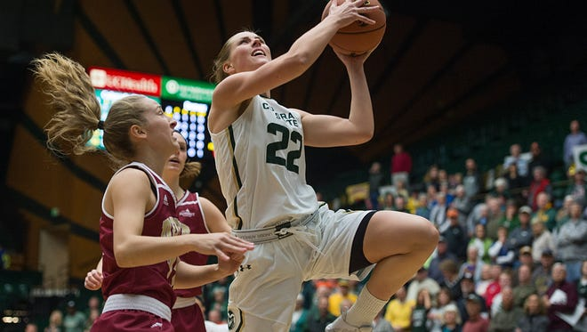 CSU forward Elin Gustavsson scored a season-high 20 points in a 76-49 win over the University of Denver on Wednesday night.