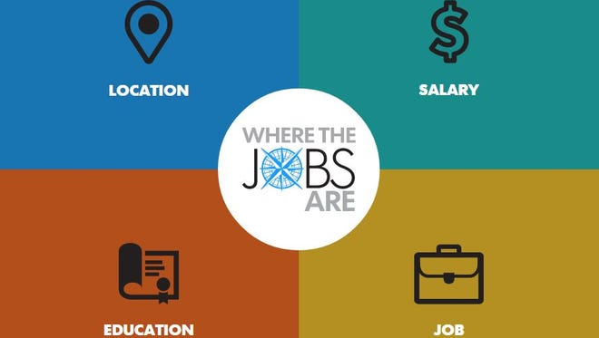 Where the jobs are interactive