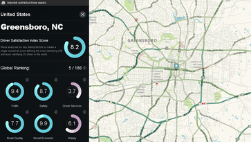 Navigation app Waze analyzed its data to find the best and worst driving cities in America. Number one in the U.S. (and fifth worldwide) is Greensboro, N.C., with a driver satisfaction score of 8.2. The top -- and bottom -- ten follow.