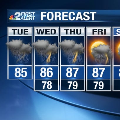 Spells of heavy downpours will be possible in Southwest