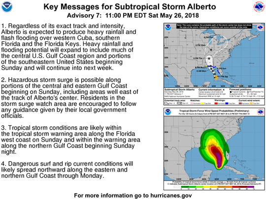 Key messages from the National Hurricane Center as