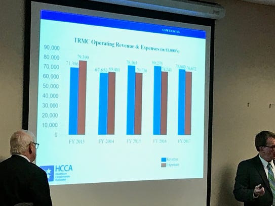 TRMC's Chief Financial Officer Alan Germany delivered