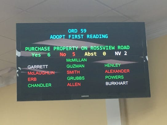 The first-reading vote for the city sports complex