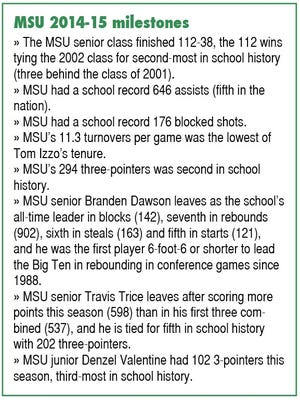 MSU basketball statistical milestones