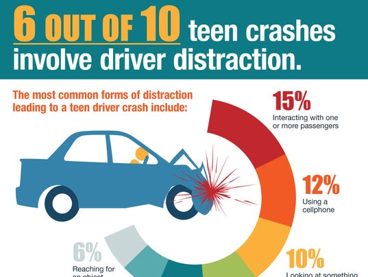 Teen driving graphic.jpg