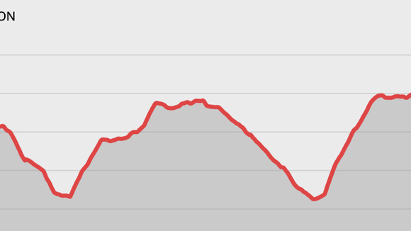 This run features about 75 feet of elevation difference from start to finish.