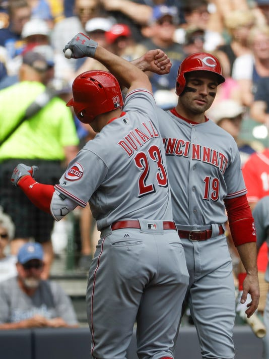 Cincinnati Reds' Adam Duvall (23) is congratulated by Joey Votto (19) after hitting a two-run home run during the fourth inning of a baseball game Sunday, Aug. 13, 2017, in Milwaukee. (AP Photo/Morry Gash)