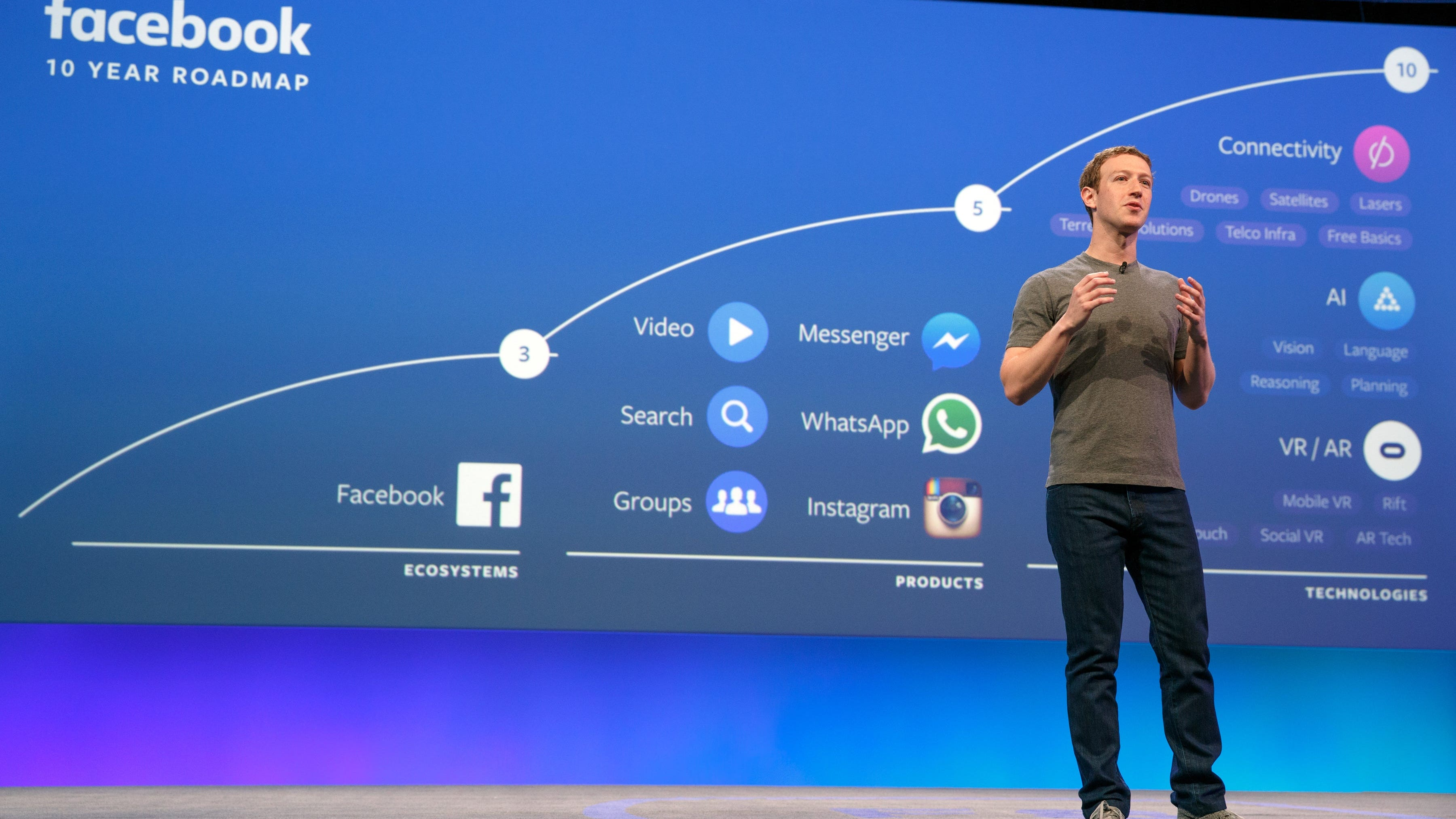 10 Expensive Things Owned By Mark Zuckerberg
