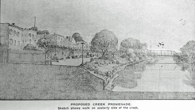Frederick L. Olmsted, Jr.'s 1907 vision of a Codorus promenade.