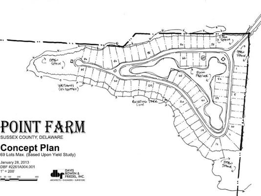 Point Farm Concept Plan jan.PNG
