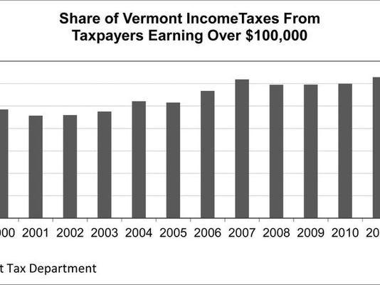 Feb 4 high income tax returns.jpg